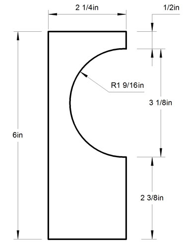 Dimensions of Sandstone Profile